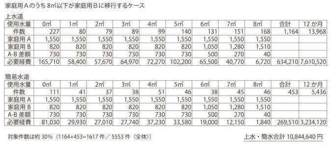 水道料金002